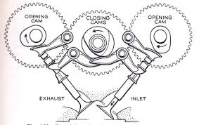 Bugatti Veyron Diagram
