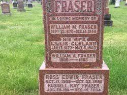 Lillie Cleland Fraser (1877-1963) - Find A Grave Memorial
