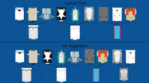 Deeeepio Evolution Guide To Orca All About Deeeep Io Game Here