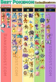Pokemon Go Cp Multiplier Chart Pokemon Go Highest Cp Chart Www Bedowntowndaytona Com