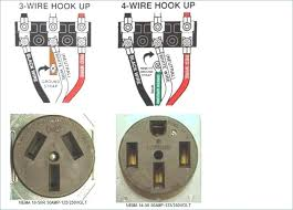 replacing dryer outlet installing 4 prong dryer cord on 3 prong dryer outlet wiring diagram replacing dryer outlet installing 4 prong dryer cord on 3 prong dryer 4 prong dryer outlet replacing dryer outlet installing