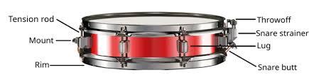 Drum Hardware Wikipedia