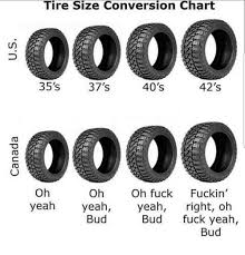 Wheel And Tire Size Conversion Chart