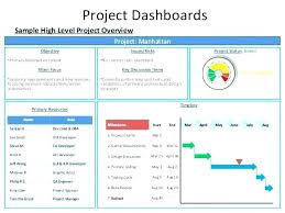 Project Status Sheet Enchanting Excel Report Templates Employee Reporting Template Multiple Project