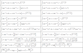 Derivative And Integration Formulas For Hyperbolic Functions