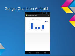 Google Charts For Native Android Apps