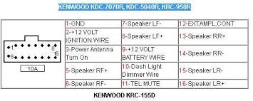 aftermarket stereo wiring diagram car stereo color wiring diagram Car Stereo Wiring Diagrams Free kenwood kdc wiring diagram kenwood kdc 7070r kdc 5040 krc 958r kenwood car stereo wiring diagram pioneer car stereo wiring diagram free