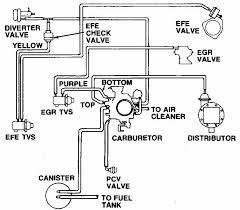 1983 chevy 350 vacuum diagram wiring diagram val chevrolet vacuum diagrams manual e book 1983 chevy 350 vacuum diagram