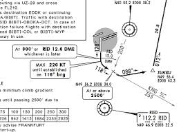 Question Regarding Sid Chart General Discussion X Plane