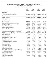 Budget Examples Andone Brianstern Co