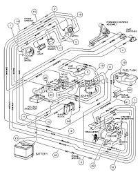 Gas Club Car Precedent Wiring Diagram Golf Cart Battery