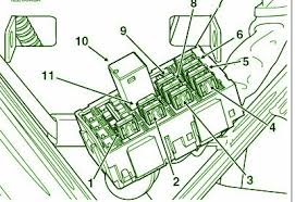 2007 harley davidson road king fuse box diagram circuit wiring 2007 harley davidson road king fuse box diagram