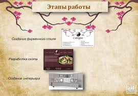 Дипломная работа ЗФКА ШАГ Пантилимонова Е И   сайта визуализация интерьера ресторана Сакура 2 Этапыработы Создание