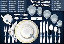 Formal Dining Place Setting Picture