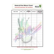 Horse And Pony Weight Chart Rda Group Orders