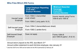 Employer Reporting And Administrative Responsibilities Cigna