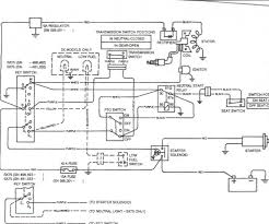 limited john deere 3020 wiring diagram pdf john deere 3020 wiring john deere 3020 wiring diagram download limited john deere 3020 wiring diagram pdf john deere 3020 wiring diagram pdf fresh and discrd