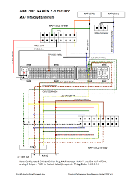 mitsubishi galant ecu wiring diagram wiring diagrams and schematics 2g ecu in 1g wiring dsmtuners