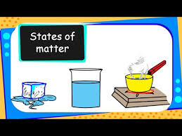 Gas Liquid Solids Science What Are Solid Liquid And Gas States Of Matter Basic English