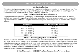 Dual Air Forks Negative Positive Chamber Pressure Equality