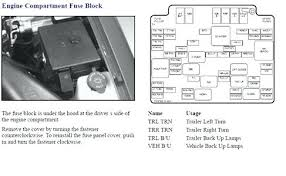 s10 fuse diagram wiring diagram for you 1993 chevy s10 blazer fuse diagram wiring diagram datasource s10 wiring diagram pdf 1998 s10 blazer