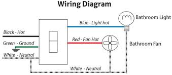 bathroom exhaust fan wiring diagram wiring diagram wiring diagrams for a ceiling fan and light kit do it yourself