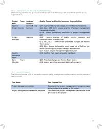 Group Project Proposal Example Lovely Project Manager Cover Letter ...