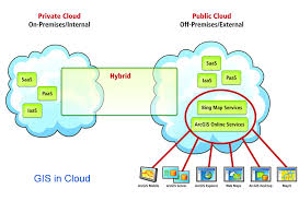 superior information technologies cloud computing management cloud computing management