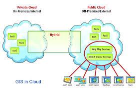 superior information technologies cloud computing management cloud computing management