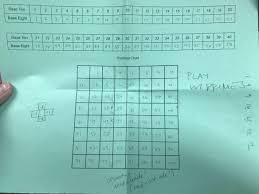 Eight Sixty Size Chart Base Eight Sonata Mathematique