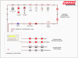 fire alarm product guide edwards signaling pdf catalogue stunning how to install a fire alarm pull station at Edwards Fire Alarm Wiring