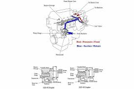 coolant anti ze how to replace drain fill inspect coolant diagram jpg