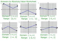 absolute value equations worksheet as well as absolute value 2 stunning solving absolute value equations worksheet