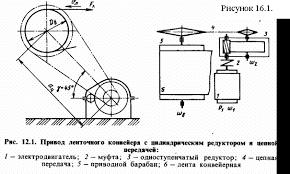 Курсовой Детали машин Пример выполнения курсового проекта