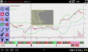 Professional Stock Chart For Pc Screenulator Interactive Stock Charts Apps