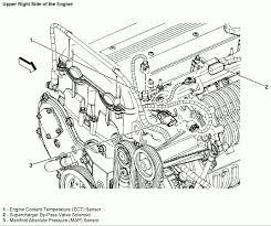 ion engine diagram saturn l problems wiring diagram for car engine 2007 Saturn Vue Engine Diagram at Saturn 3 0 Engine Diagram