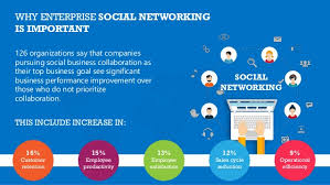 5 Ways To Improve Your Enterprise Social Collaboration With