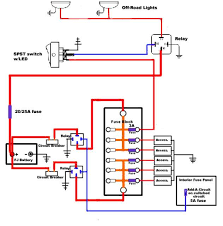 home fuse box wiring diagram Wiring To Fuse Box how to wire fuse box epsmarbella ru wiring to fuse box on 1963 122s volvo