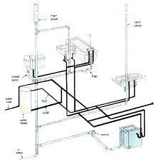 Plumbing Vent Pipe Size Plumbing Pipe Sizes Plumbing Vent