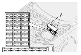 2006 volvo s80 fuse box 2006 wiring diagrams