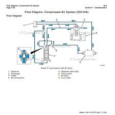 cummins n14 base engine stc celect celect plus troubleshooting celect plus troubleshooting repair manual enlarge