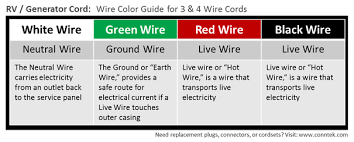 wire color guide for rv generator cords conntek power 3 wire 4 wire rv generator wire color