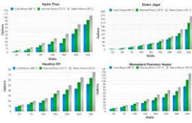 Aquarium Heater Size Chart Www Bedowntowndaytona Com
