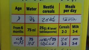 Why I Have A Problem With Nestles Cerelac Eat Write Be