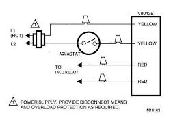twin furnace wiring diagram wiring diagram shrutiradio carrier furnace twinning kit instructions at Twin Furnace Wiring Diagram