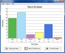 Amazon Com Graph Maker Download Software