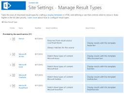 sharepoint online templates introducing sharepoint 2013 search result types and display