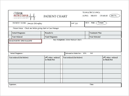 73 Timeless Chart Audits Medical Records