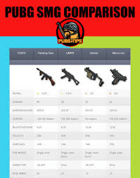 Pubg Weapons Stats Pubg Free Gift