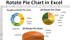 Rotate Chart In Excel Rotate Pie Chart In Excel How To Rotate Pie Chart In Excel